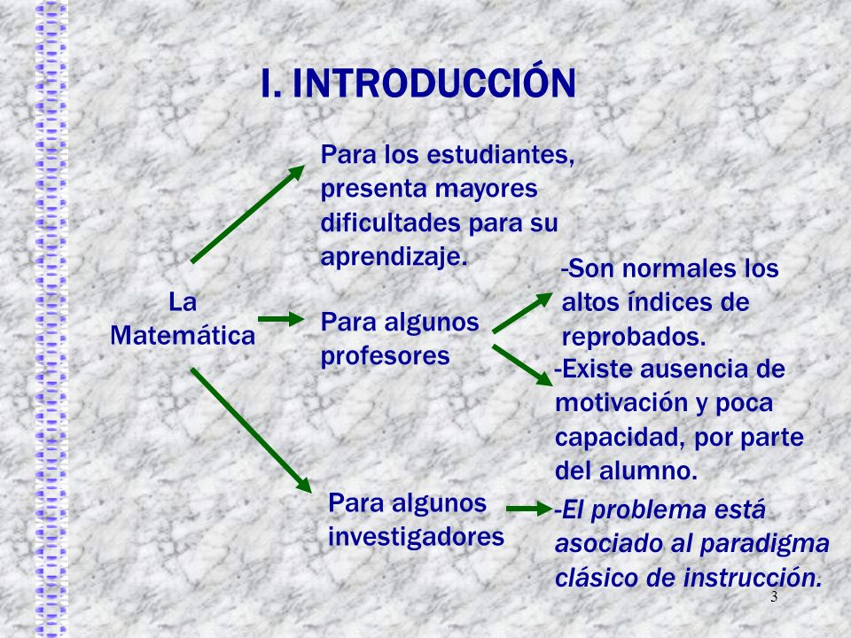 3 La Matemática Para los estudiantes, presenta mayores dificultades para su aprendizaje. Para algunos investigadores -Son normales los altos índices d