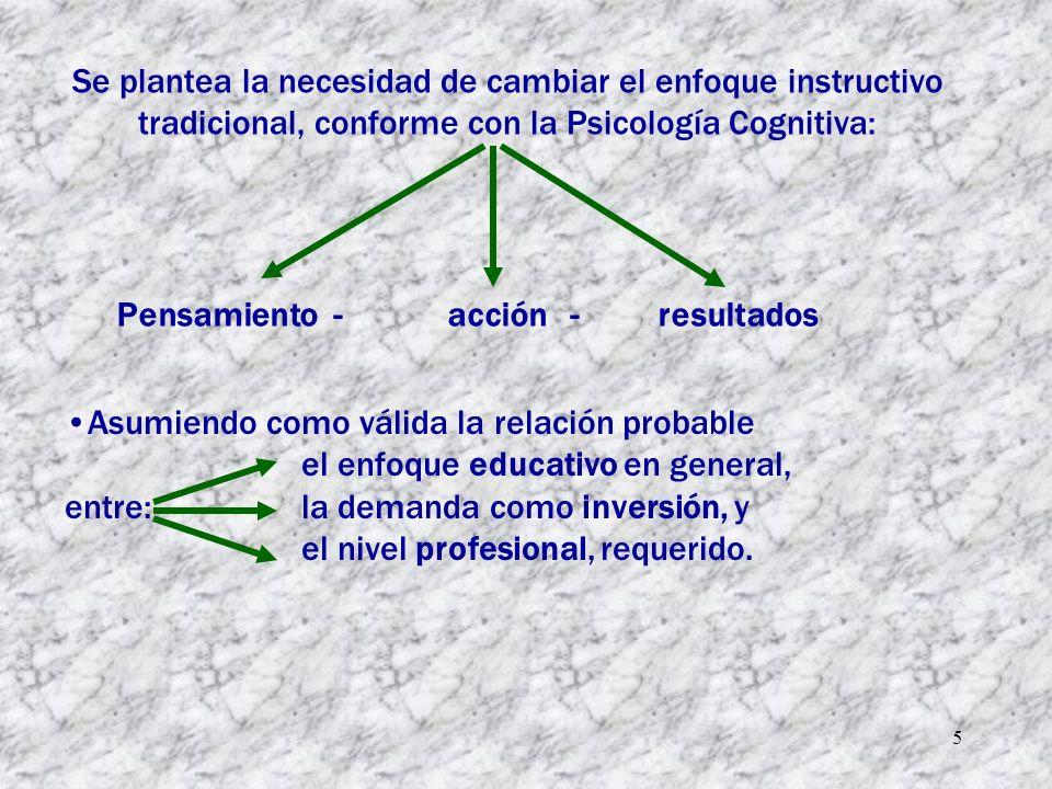 5 Se plantea la necesidad de cambiar el enfoque instructivo tradicional, conforme con la Psicología Cognitiva: Asumiendo como válida la relación proba