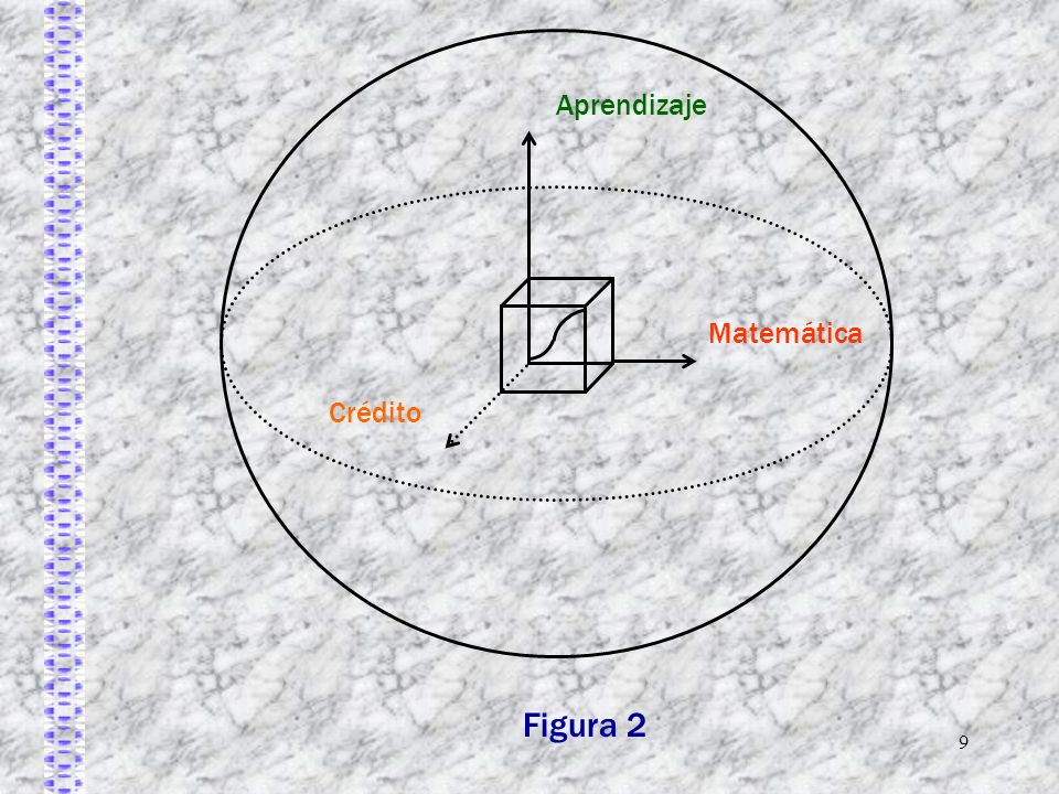 9 Aprendizaje Matemática Crédito Figura 2