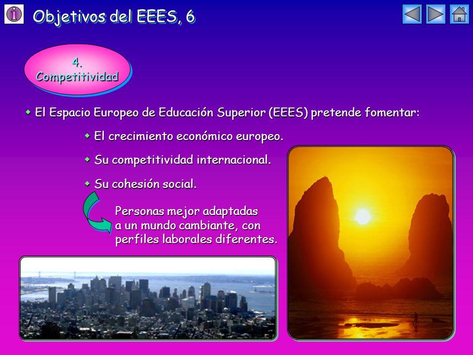 Objetivos del EEES, 6 4.Competitividad4.Competitividad El Espacio Europeo de Educación Superior (EEES) pretende fomentar: El Espacio Europeo de Educación Superior (EEES) pretende fomentar: El crecimiento económico europeo.