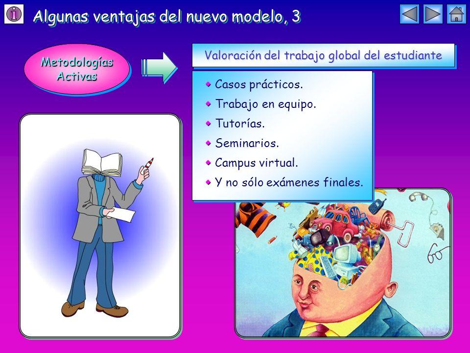 Algunas ventajas del nuevo modelo, 3 MetodologíasActivasMetodologíasActivas Valoración del trabajo global del estudiante Casos prácticos.