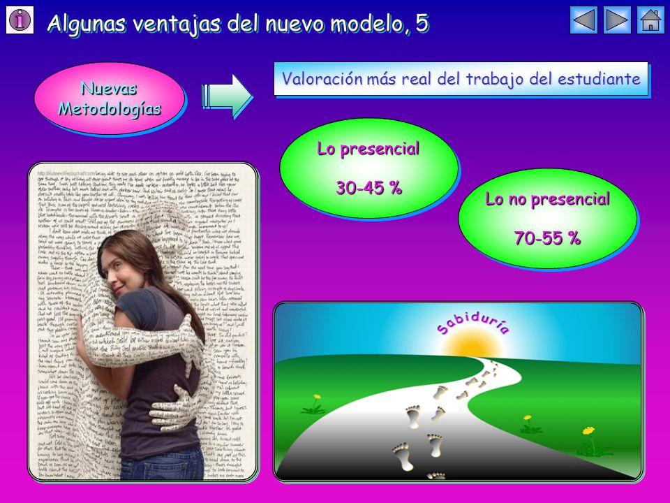 Algunas ventajas del nuevo modelo, 5 NuevasMetodologíasNuevasMetodologías Valoración más real del trabajo del estudiante Lo presencial 30-45 % Lo presencial 30-45 % Lo no presencial 70-55 % Lo no presencial 70-55 %