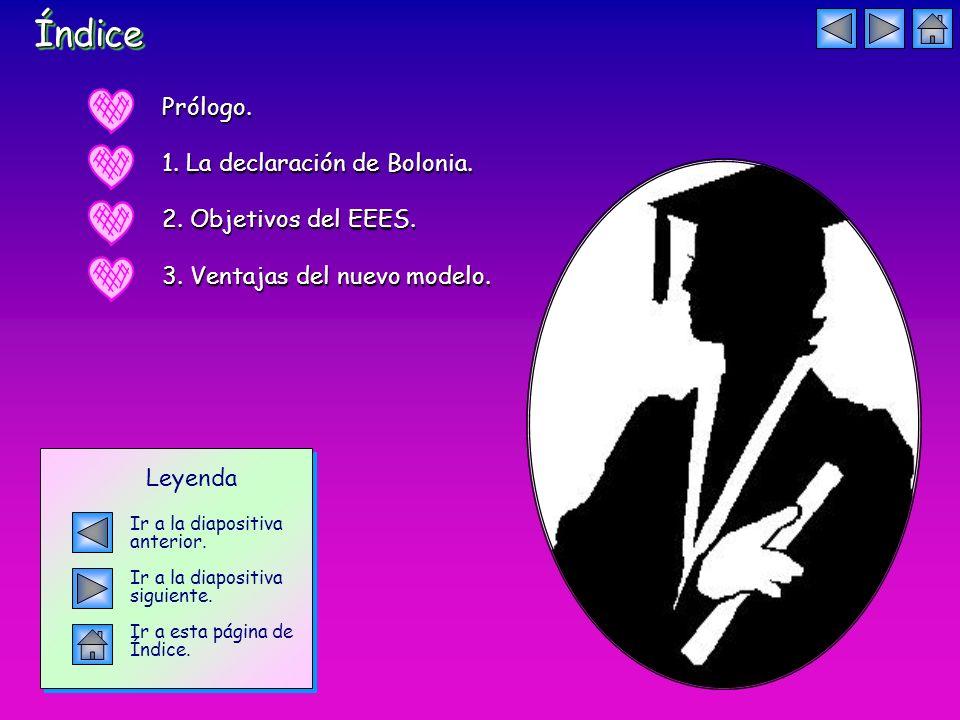 ÍndiceÍndice Prólogo. 1. La declaración de Bolonia.