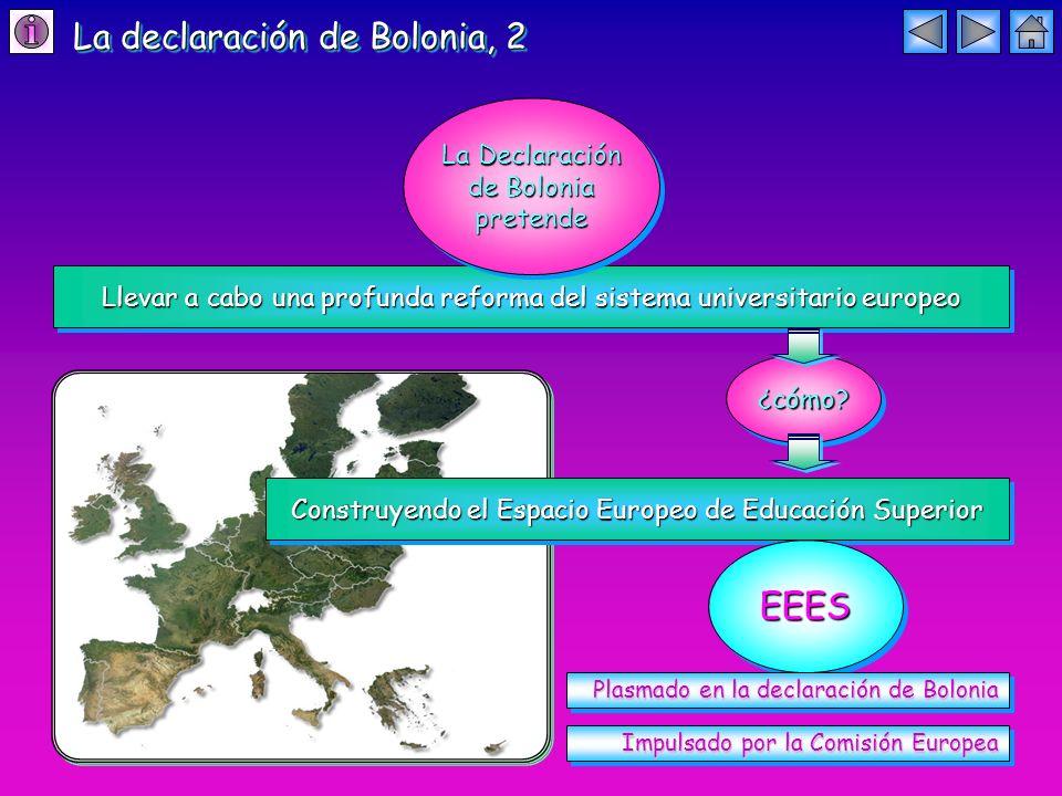La declaración de Bolonia, 2 Llevar a cabo una profunda reforma del sistema universitario europeo La Declaración de Bolonia pretende La Declaración de Bolonia pretende ¿cómo ¿cómo.