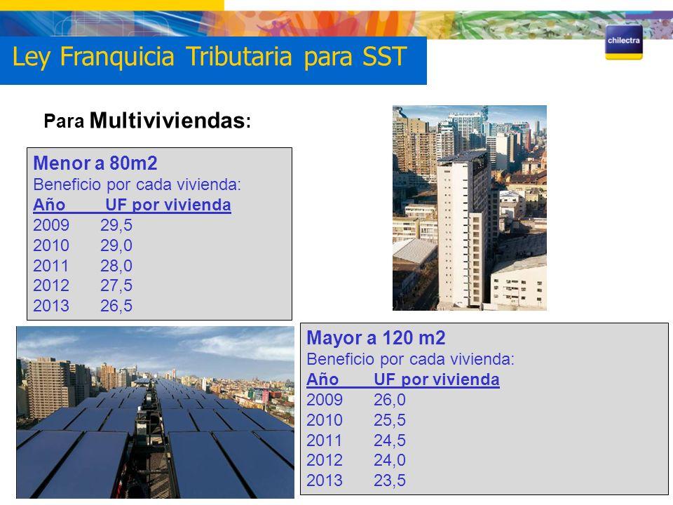 Menor a 80m2 Beneficio por cada vivienda: Año UF por vivienda 2009 29,5 2010 29,0 2011 28,0 2012 27,5 2013 26,5 Mayor a 120 m2 Beneficio por cada vivi