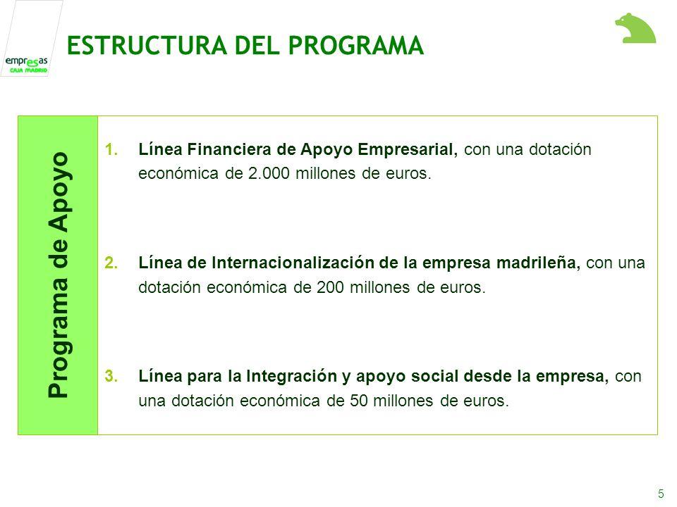 5 1.Línea Financiera de Apoyo Empresarial, con una dotación económica de 2.000 millones de euros.