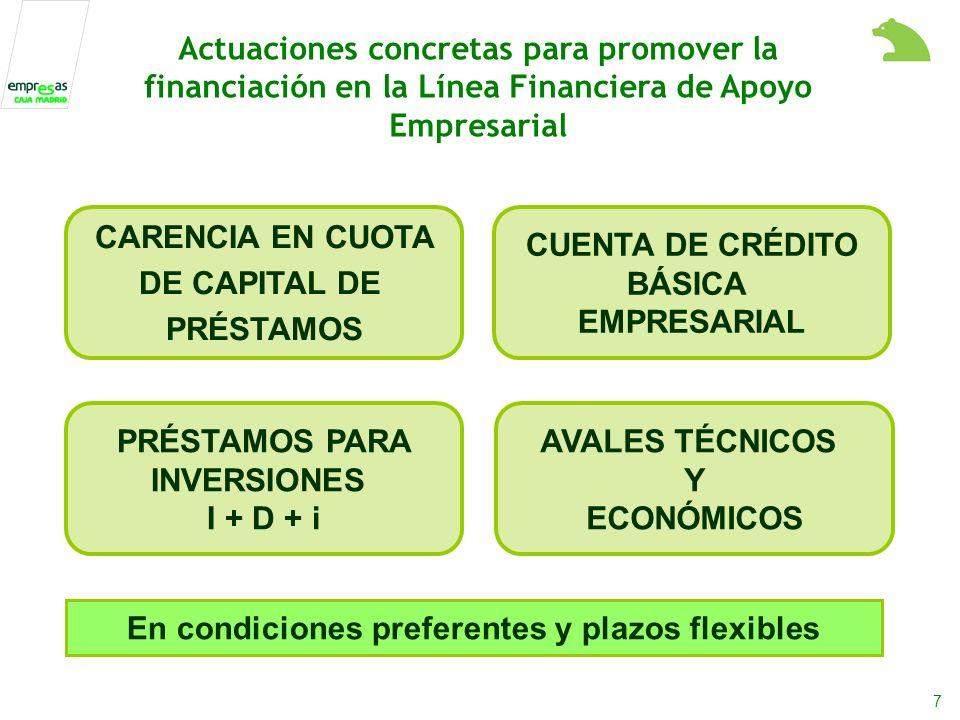 7 Actuaciones concretas para promover la financiación en la Línea Financiera de Apoyo Empresarial CARENCIA EN CUOTA DE CAPITAL DE PRÉSTAMOS CUENTA DE CRÉDITO BÁSICA EMPRESARIAL PRÉSTAMOS PARA INVERSIONES I + D + i AVALES TÉCNICOS Y ECONÓMICOS En condiciones preferentes y plazos flexibles