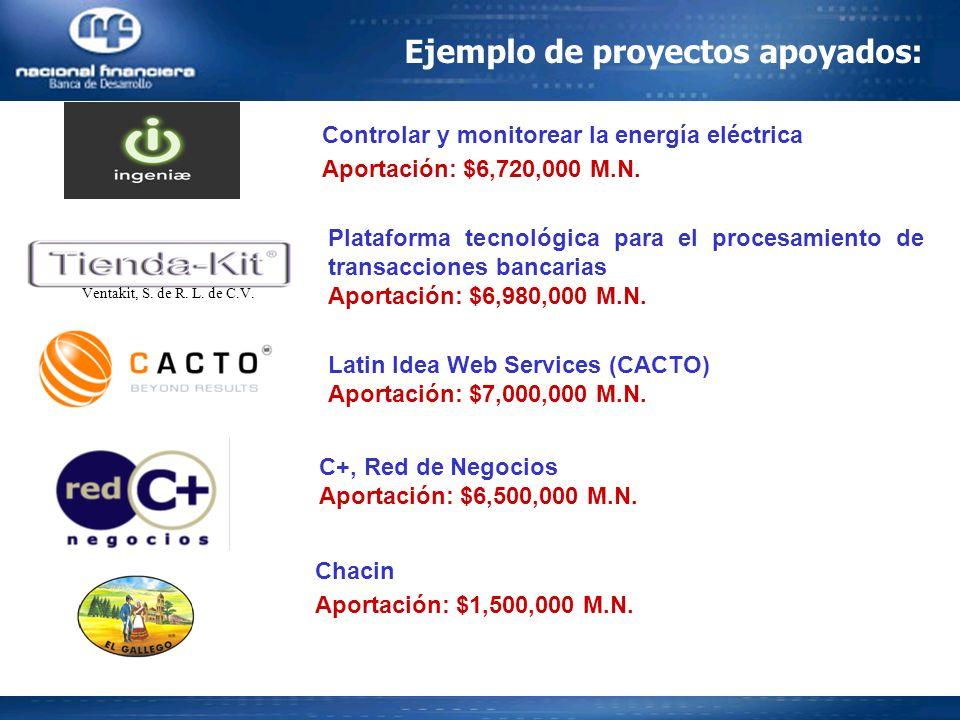 Ejemplo de proyectos apoyados: Controlar y monitorear la energía eléctrica Aportación: $6,720,000 M.N. Ventakit, S. de R. L. de C.V. Plataforma tecnol