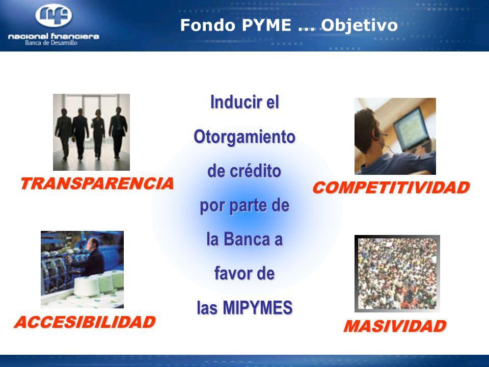 Fondo PYME... Objetivo Inducir el Otorgamiento de crédito por parte de la Banca a favor de las MIPYMES TRANSPARENCIA COMPETITIVIDAD ACCESIBILIDAD MASI