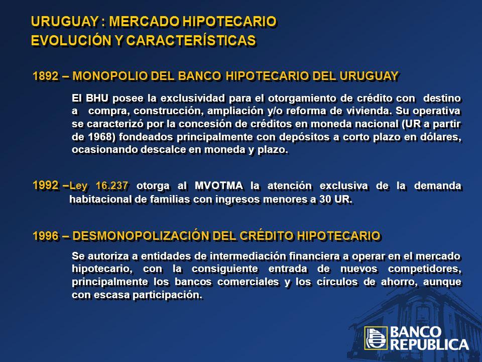 URUGUAY : MERCADO HIPOTECARIO EVOLUCIÓN Y CARACTERÍSTICAS URUGUAY : MERCADO HIPOTECARIO EVOLUCIÓN Y CARACTERÍSTICAS 1892 – MONOPOLIO DEL BANCO HIPOTECARIO DEL URUGUAY El BHU posee la exclusividad para el otorgamiento de crédito con destino a compra, construcción, ampliación y/o reforma de vivienda.