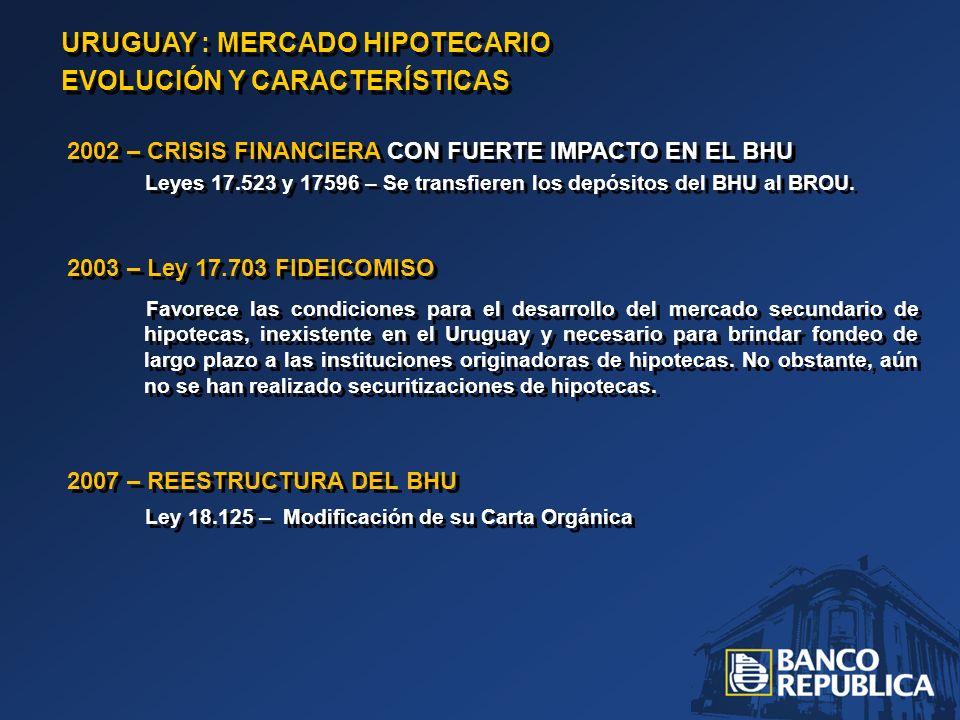 URUGUAY : MERCADO HIPOTECARIO EVOLUCIÓN Y CARACTERÍSTICAS URUGUAY : MERCADO HIPOTECARIO EVOLUCIÓN Y CARACTERÍSTICAS 2002 – CRISIS FINANCIERA CON FUERTE IMPACTO EN EL BHU Leyes 17.523 y 17596 – Se transfieren los depósitos del BHU al BROU.