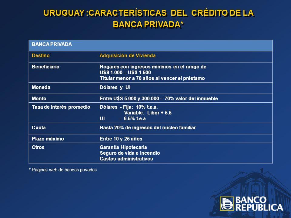 URUGUAY :CARACTERÍSTICAS DEL CRÉDITO DE LA BANCA PRIVADA* URUGUAY :CARACTERÍSTICAS DEL CRÉDITO DE LA BANCA PRIVADA* BANCA PRIVADA DestinoAdquisición de Vivienda BeneficiarioHogares con ingresos mínimos en el rango de U$S 1.000 – U$S 1.500 Titular menor a 70 años al vencer el préstamo MonedaDólares y UI MontoEntre U$S 5.000 y 300.000 – 70% valor del inmueble Tasa de interés promedioDólares - Fija: 10% t.e.a.