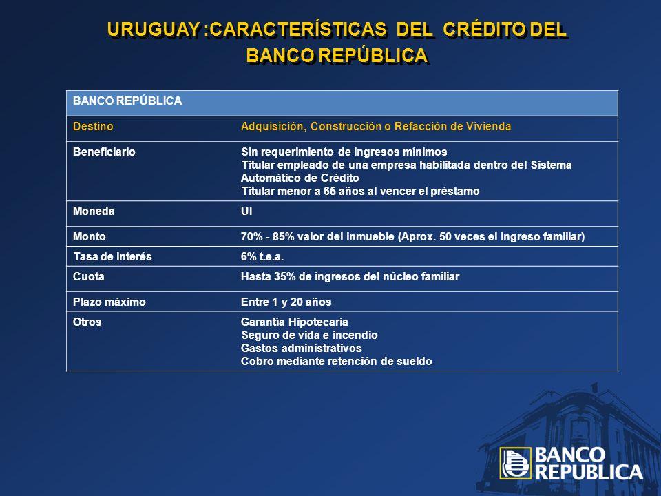 URUGUAY :CARACTERÍSTICAS DEL CRÉDITO DEL BANCO REPÚBLICA URUGUAY :CARACTERÍSTICAS DEL CRÉDITO DEL BANCO REPÚBLICA DestinoAdquisición, Construcción o Refacción de Vivienda BeneficiarioSin requerimiento de ingresos mínimos Titular empleado de una empresa habilitada dentro del Sistema Automático de Crédito Titular menor a 65 años al vencer el préstamo MonedaUI Monto70% - 85% valor del inmueble (Aprox.
