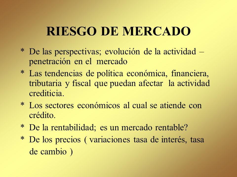 RIESGO DE MERCADO Incluye los riesgos proveniente del escenario donde se realiza la actividad crediticia. Cómo se evalúa? Con análisis permanente de –