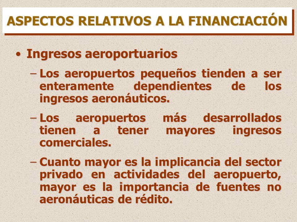 ASPECTOS RELATIVOS A LA FINANCIACIÓN Ingresos aeroportuariosIngresos aeroportuarios –Los aeropuertos pequeños tienden a ser enteramente dependientes de los ingresos aeronáuticos.