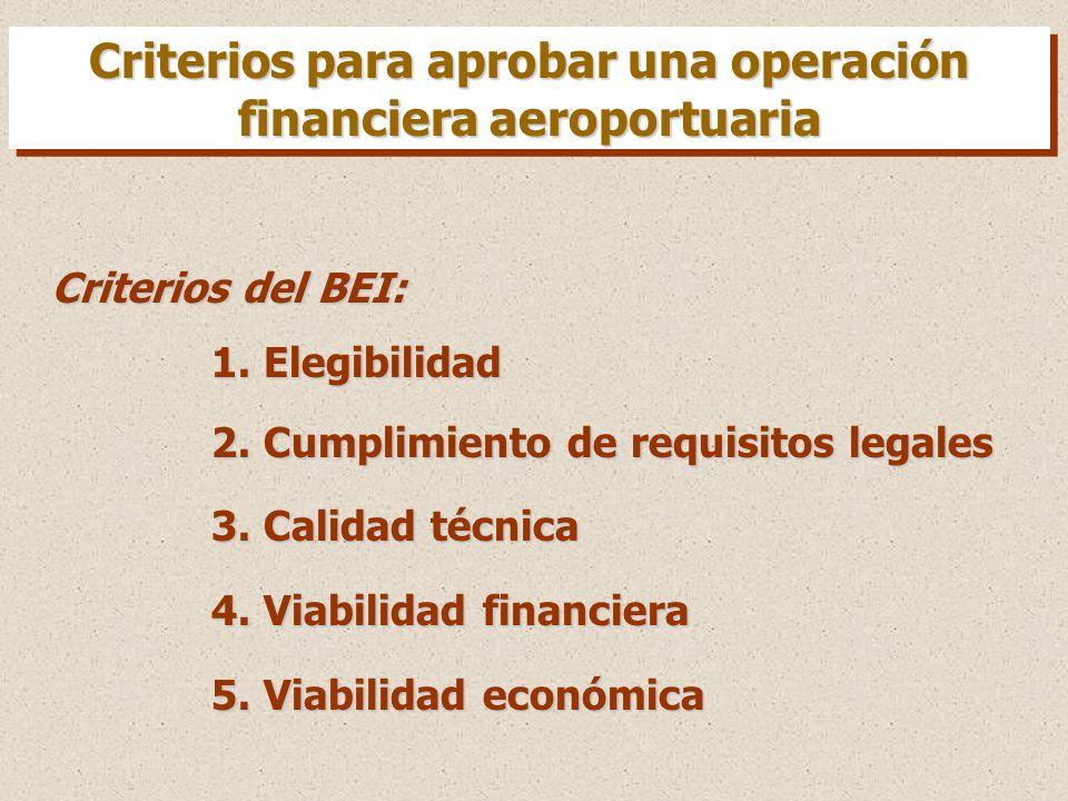 Criterios del BEI: 1. Elegibilidad 2. Cumplimiento de requisitos legales 3.