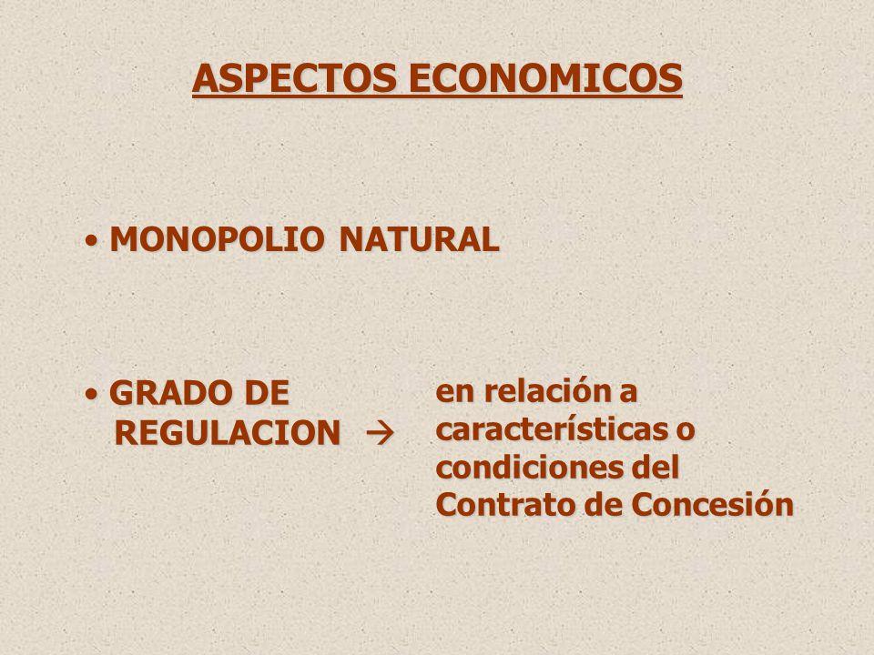 MONOPOLIO NATURAL MONOPOLIO NATURAL GRADO DE REGULACION GRADO DE REGULACION en relación a características o condiciones del Contrato de Concesión ASPECTOS ECONOMICOS