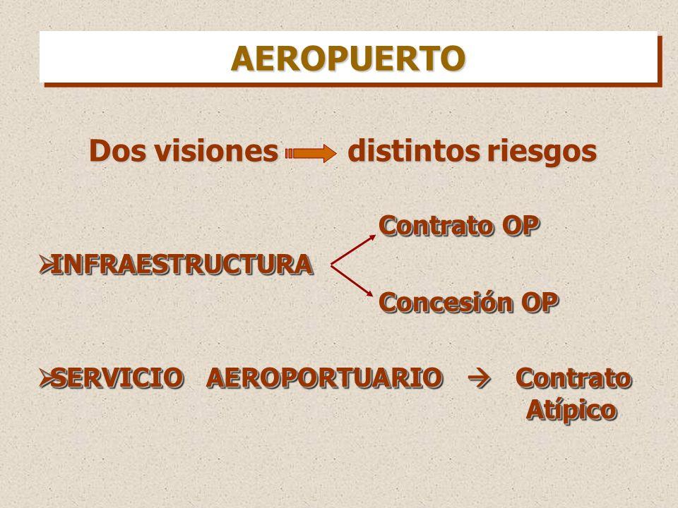 Dos visiones distintos riesgos Contrato OP Contrato OP INFRAESTRUCTURA INFRAESTRUCTURA Concesión OP Concesión OP SERVICIO AEROPORTUARIO Contrato Atípico SERVICIO AEROPORTUARIO Contrato Atípico Contrato OP Contrato OP INFRAESTRUCTURA INFRAESTRUCTURA Concesión OP Concesión OP SERVICIO AEROPORTUARIO Contrato Atípico SERVICIO AEROPORTUARIO Contrato Atípico AEROPUERTOAEROPUERTO