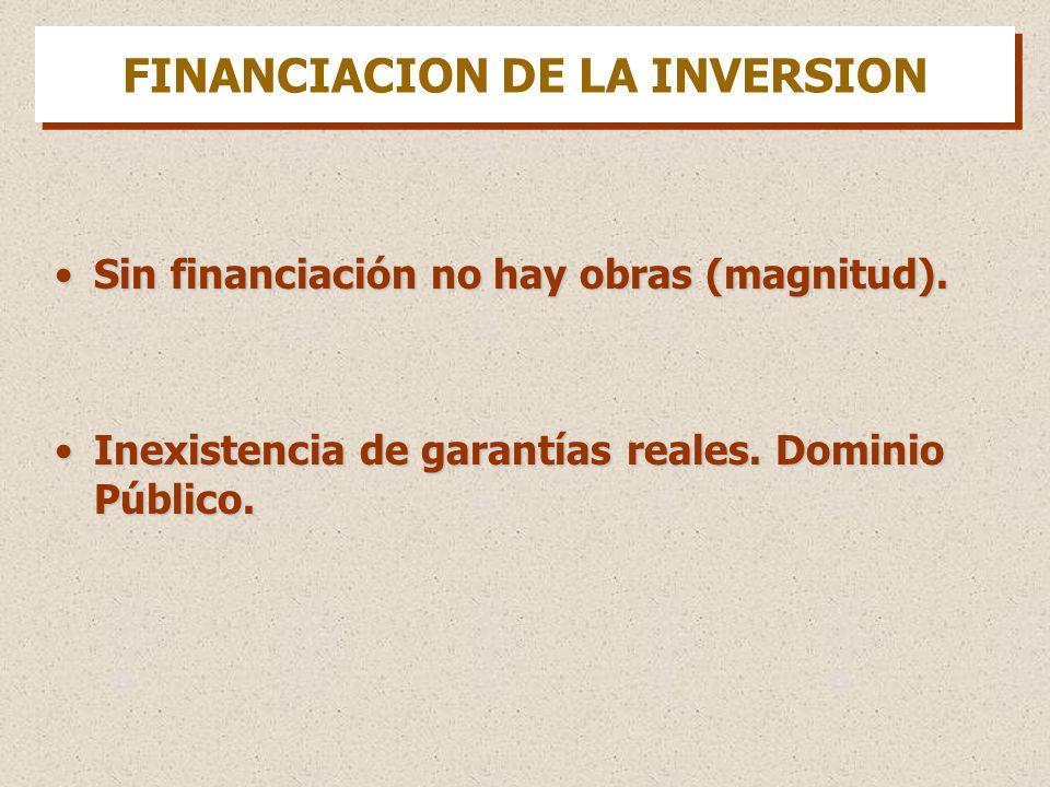 FINANCIACION DE LA INVERSION Sin financiación no hay obras (magnitud).Sin financiación no hay obras (magnitud).