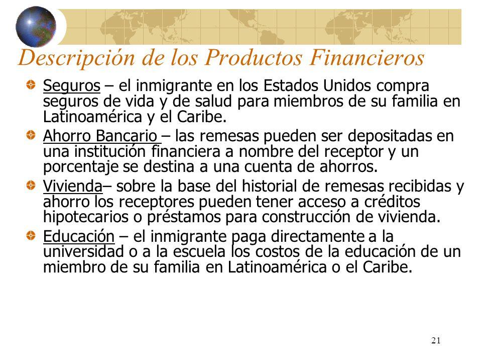21 Descripción de los Productos Financieros Seguros – el inmigrante en los Estados Unidos compra seguros de vida y de salud para miembros de su famili