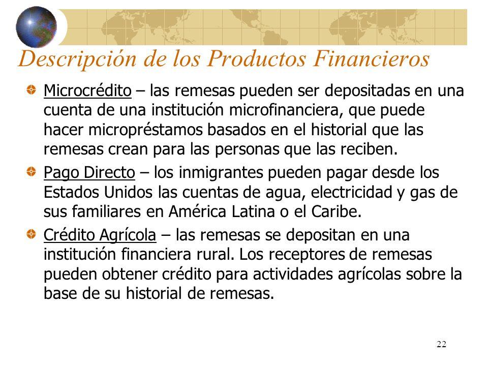 22 Descripción de los Productos Financieros Microcrédito – las remesas pueden ser depositadas en una cuenta de una institución microfinanciera, que puede hacer micropréstamos basados en el historial que las remesas crean para las personas que las reciben.