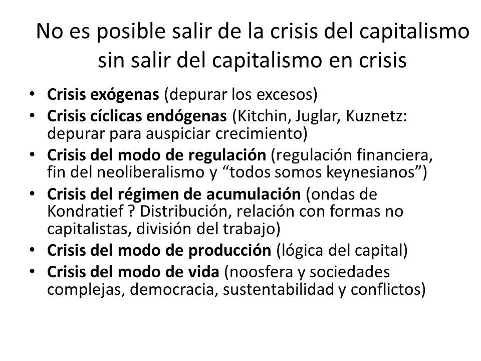 No es posible salir de la crisis del capitalismo sin salir del capitalismo en crisis Crisis exógenas (depurar los excesos) Crisis cíclicas endógenas (