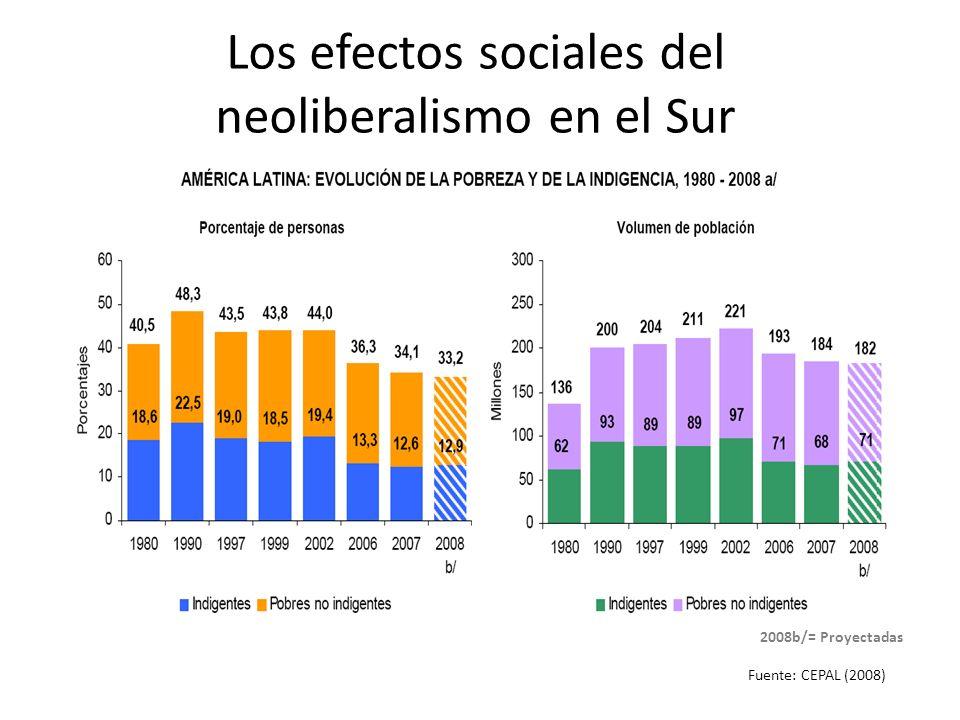 Los efectos sociales del neoliberalismo en el Sur Fuente: CEPAL (2008) 2008b/= Proyectadas