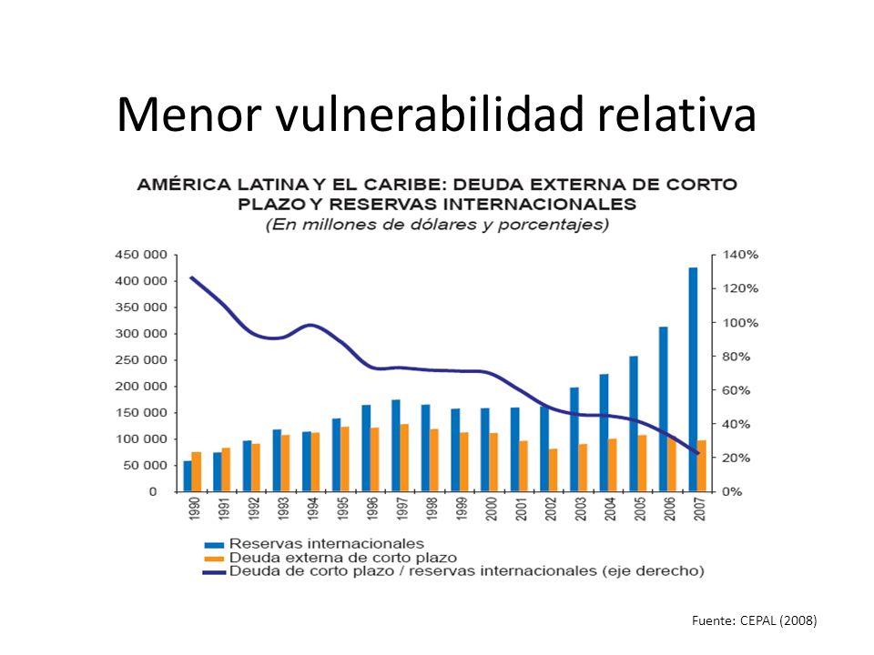 Menor vulnerabilidad relativa Fuente: CEPAL (2008)