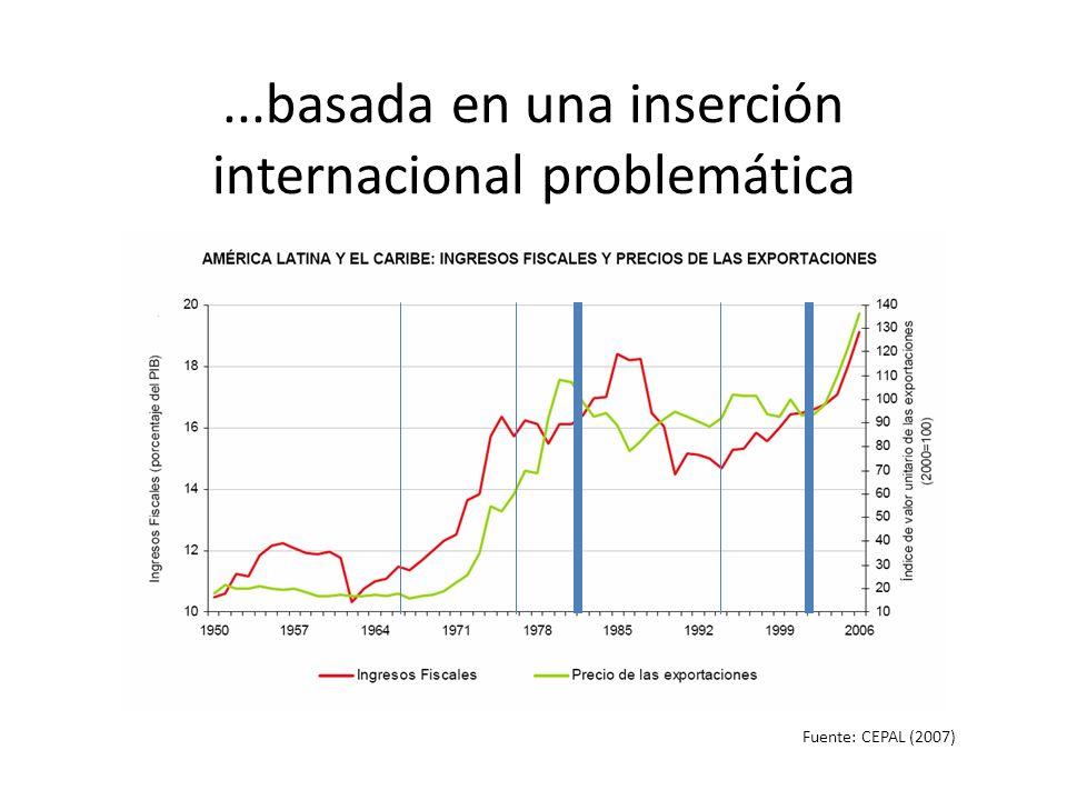 ...basada en una inserción internacional problemática Fuente: CEPAL (2007)