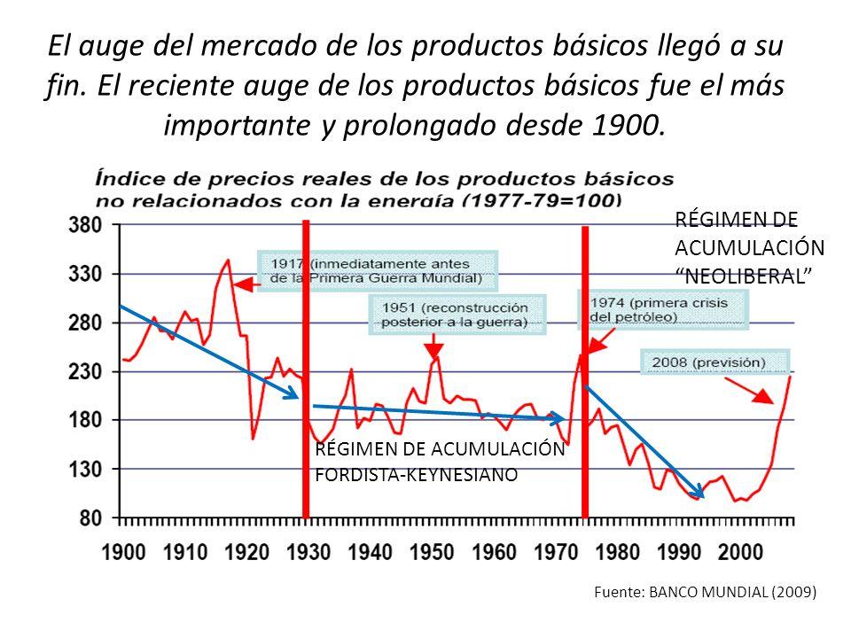 Fuente: BANCO MUNDIAL (2009) El auge del mercado de los productos básicos llegó a su fin. El reciente auge de los productos básicos fue el más importa