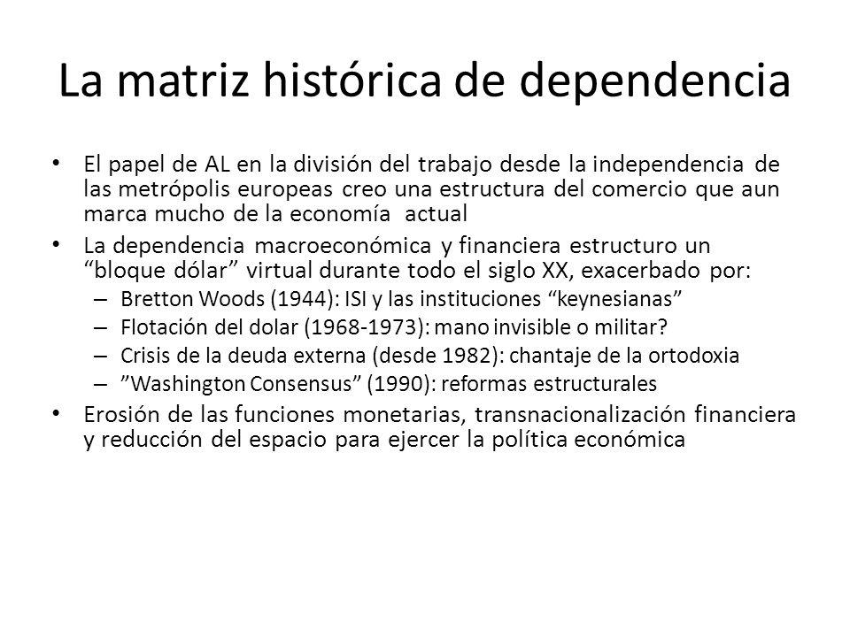 La matriz histórica de dependencia El papel de AL en la división del trabajo desde la independencia de las metrópolis europeas creo una estructura del