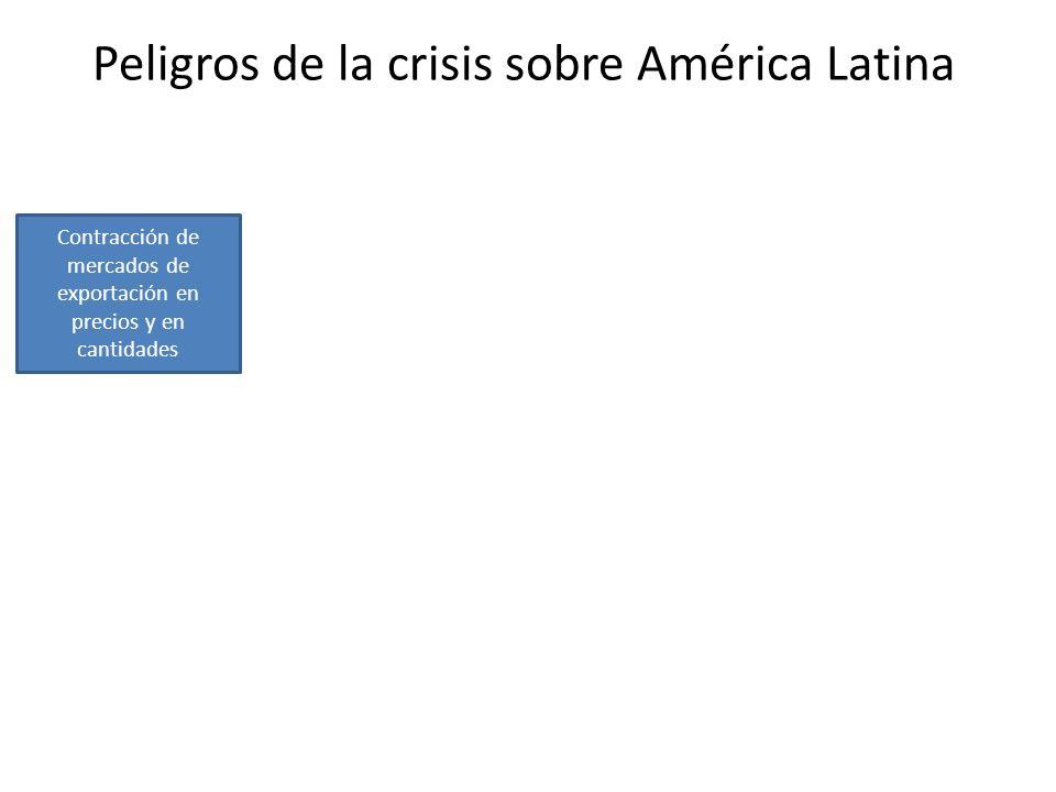 Peligros de la crisis sobre América Latina Contracción de mercados de exportación en precios y en cantidades
