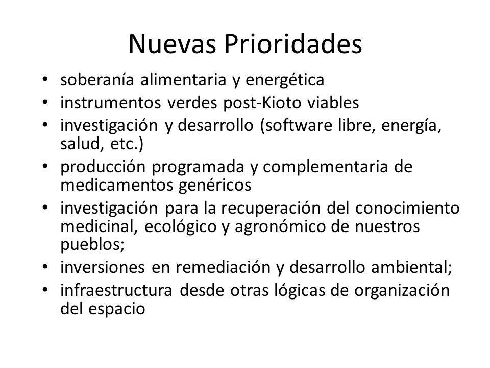 Nuevas Prioridades soberanía alimentaria y energética instrumentos verdes post-Kioto viables investigación y desarrollo (software libre, energía, salu