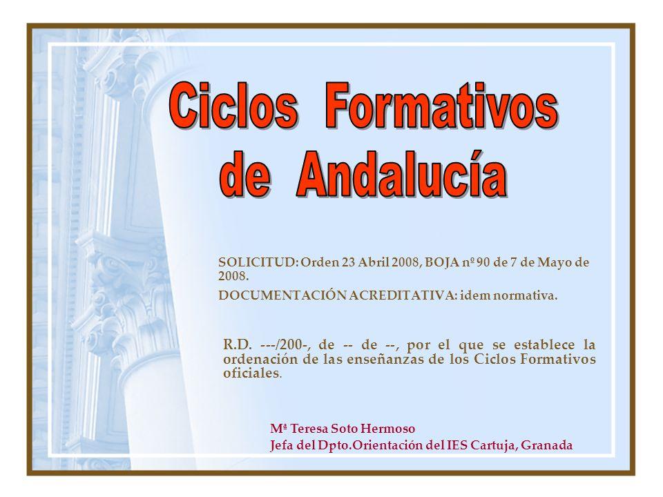 ÍNDICE DE CONTENIDOS Organigrama Sistema Educativo CFGM y CFGS: Familias profesionales, nombre de los Ciclos y oferta por provincias.
