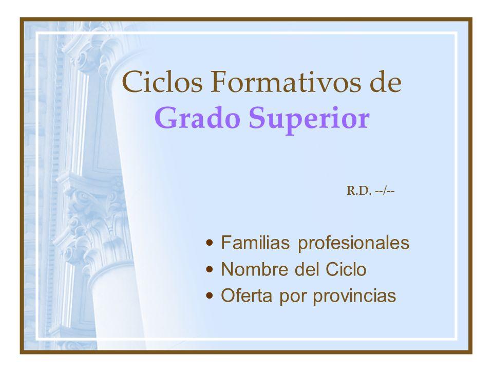 Ciclos Formativos de Grado Superior Familias profesionales Nombre del Ciclo Oferta por provincias R.D.