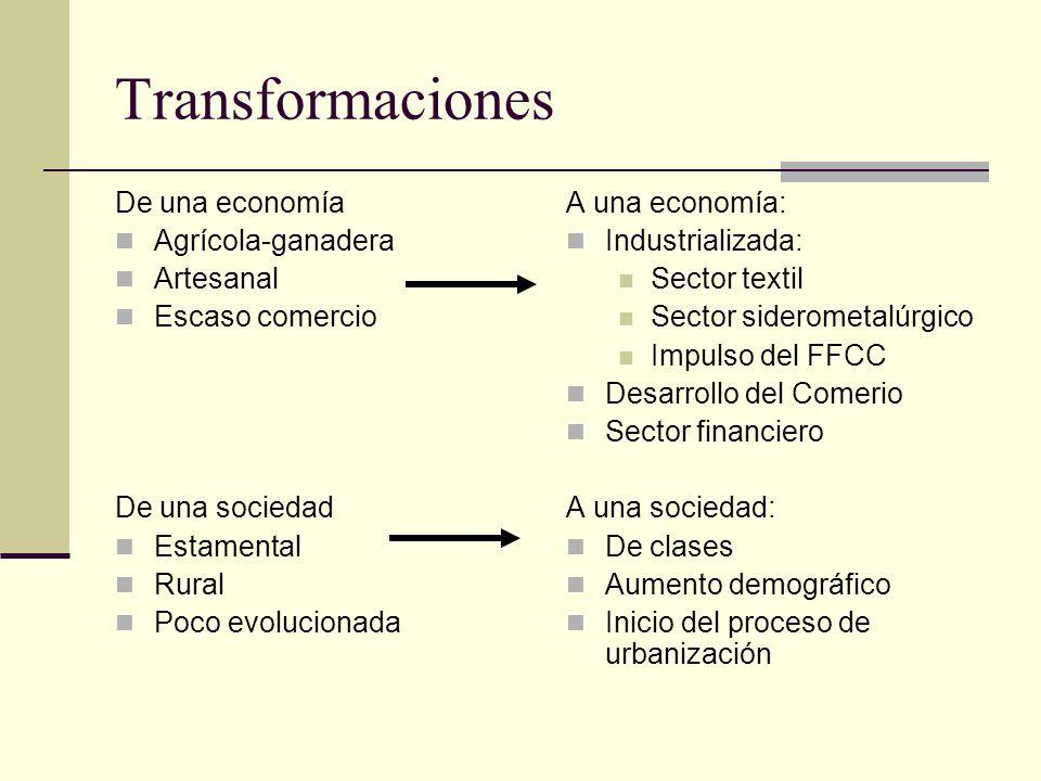 Transformaciones De una economía Agrícola-ganadera Artesanal Escaso comercio De una sociedad Estamental Rural Poco evolucionada A una economía: Indust