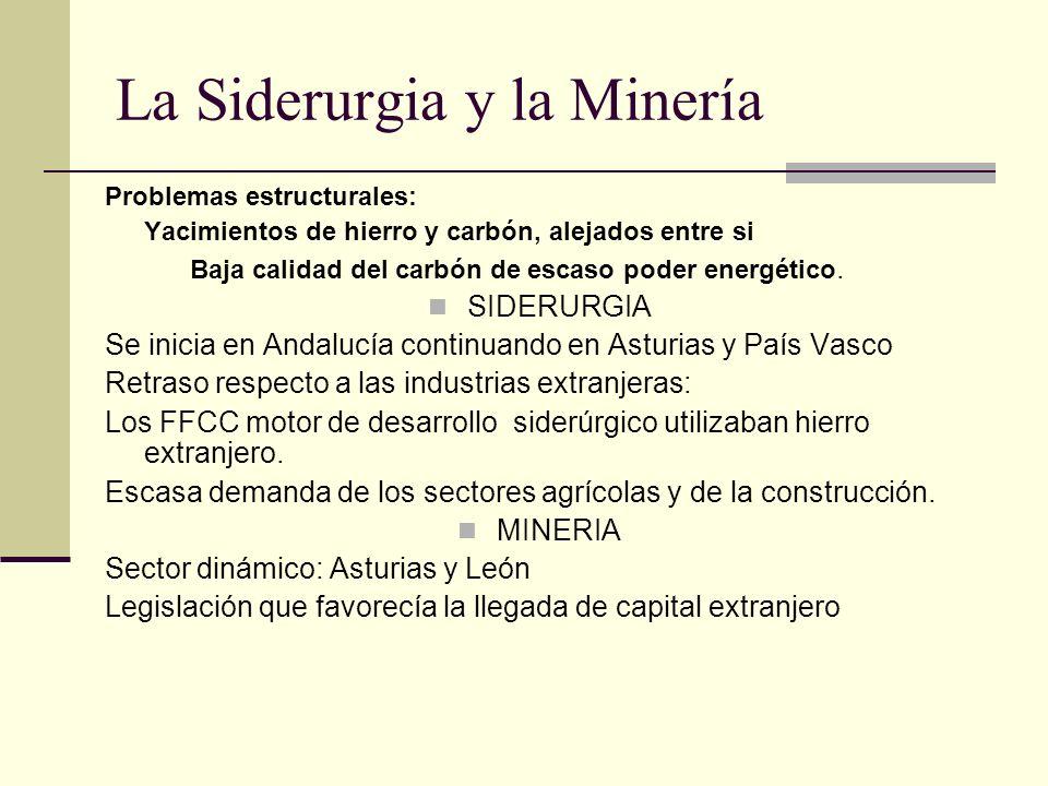 La Siderurgia y la Minería Problemas estructurales: Yacimientos de hierro y carbón, alejados entre si Baja calidad del carbón de escaso poder energéti