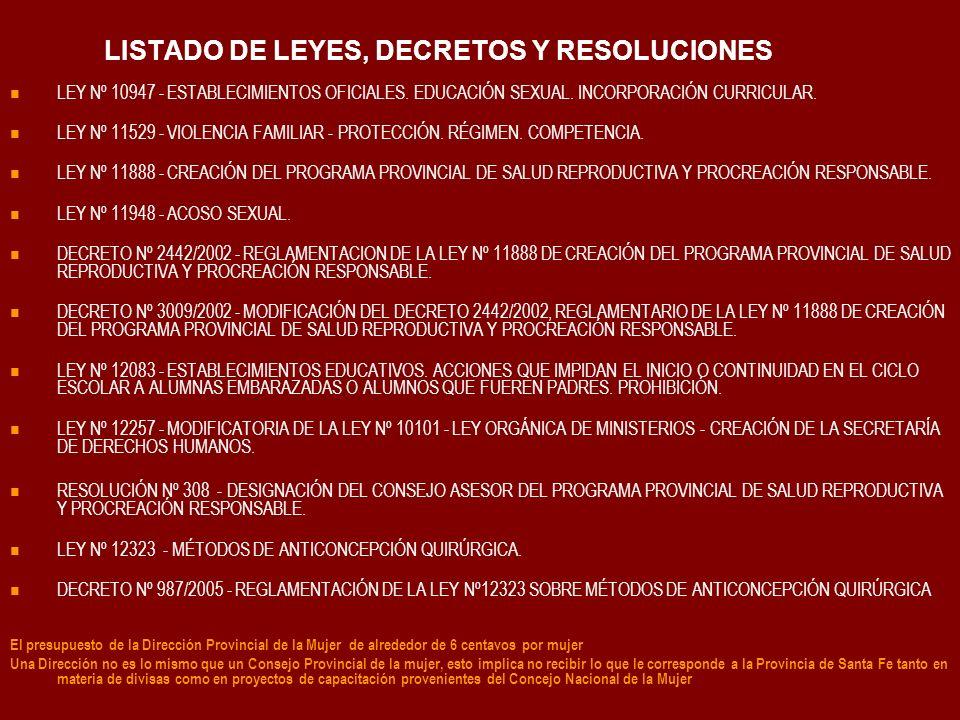 LISTADO DE LEYES, DECRETOS Y RESOLUCIONES LEY Nº 10947 - ESTABLECIMIENTOS OFICIALES. EDUCACIÓN SEXUAL. INCORPORACIÓN CURRICULAR. LEY Nº 11529 - VIOLEN