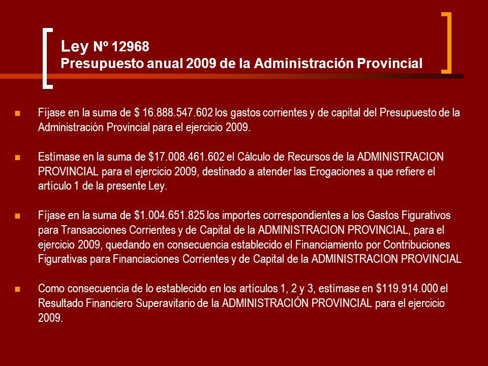 Ley Nº 12968 Presupuesto anual 2009 de la Administración Provincial Fíjase en la suma de $ 16.888.547.602 los gastos corrientes y de capital del Presu