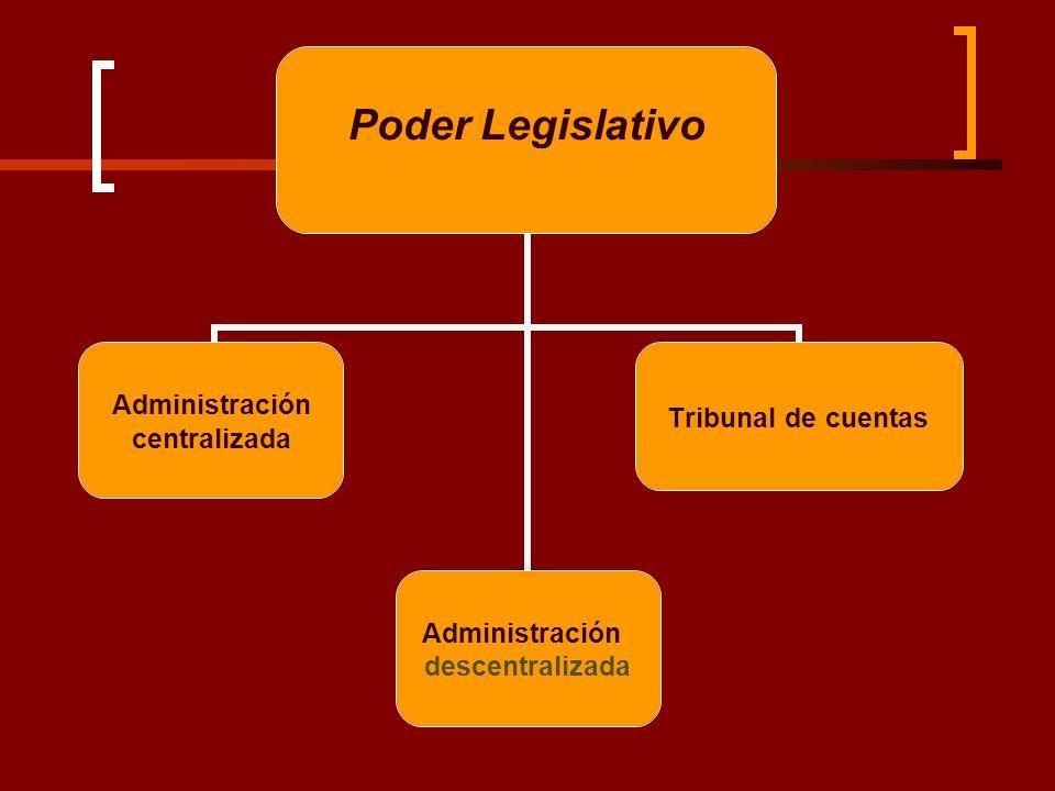 Poder Legislativo Administración centralizada Administración descentralizada Tribunal de cuentas