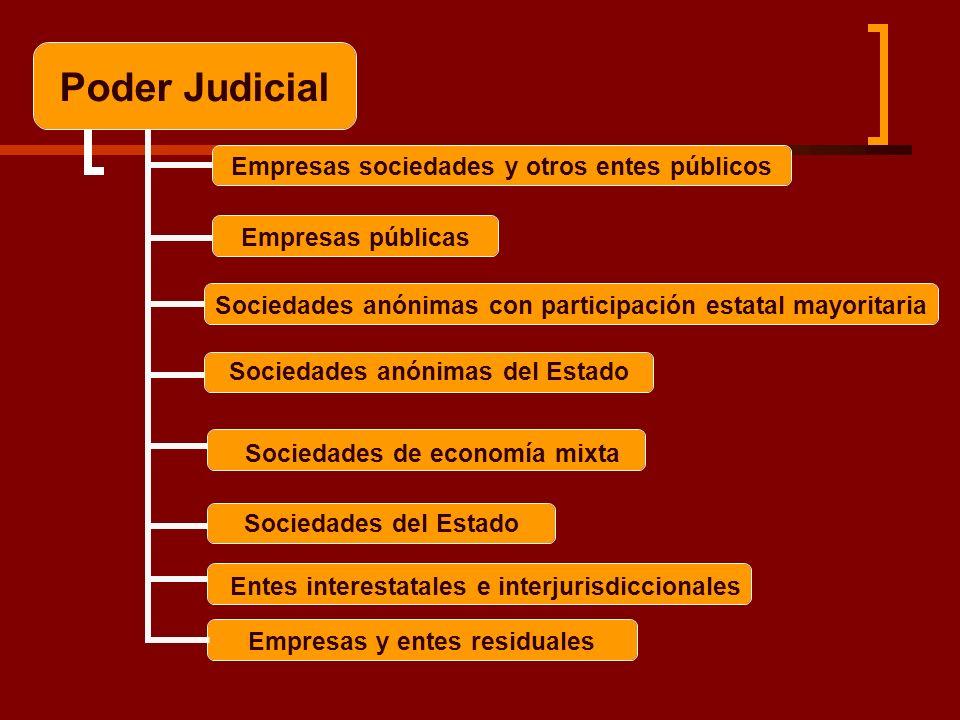 Control Legislativo La Comisión Legislativa de Control y Revisora de Cuentas tendrá a su cargo: El control de la gestión del Tribunal de Cuentas de la Provincia.