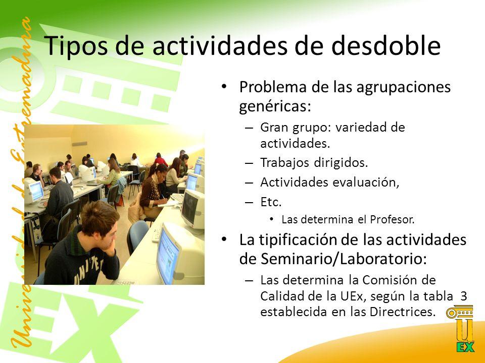 Tipos de actividades de desdoble Problema de las agrupaciones genéricas: – Gran grupo: variedad de actividades.