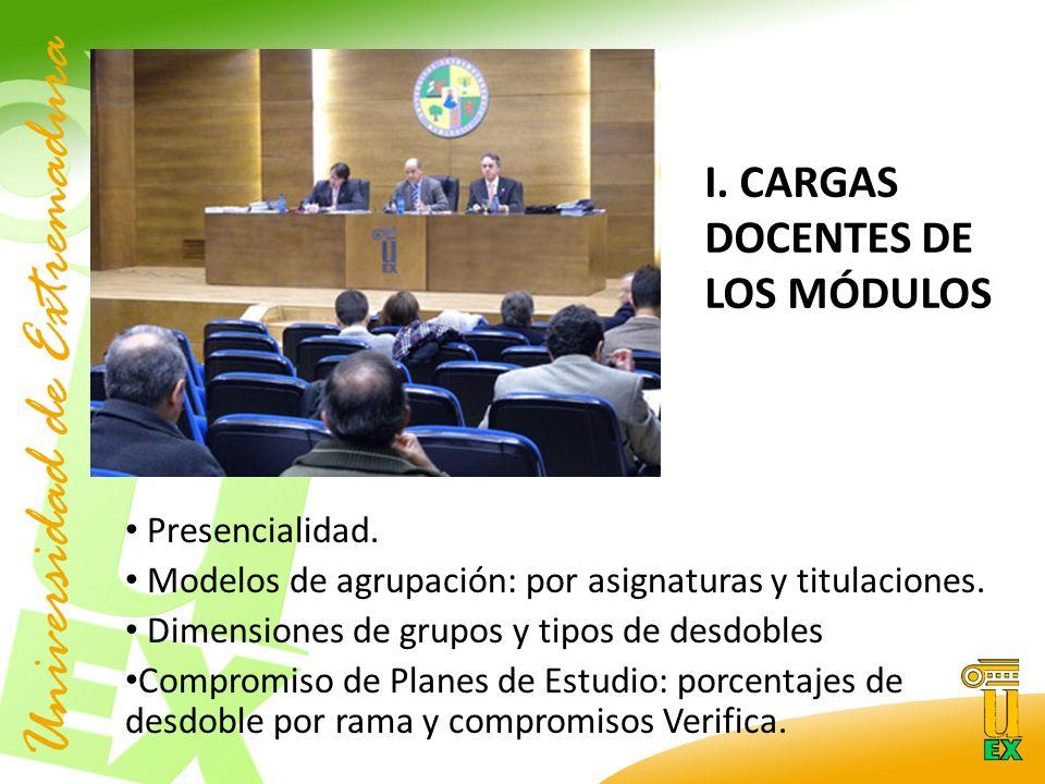 I. CARGAS DOCENTES DE LOS MÓDULOS Presencialidad.