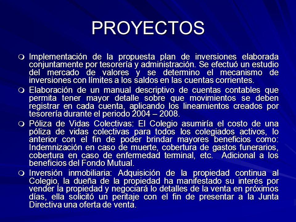 PROYECTOS Implementación de la propuesta plan de inversiones elaborada conjuntamente por tesorería y administración.