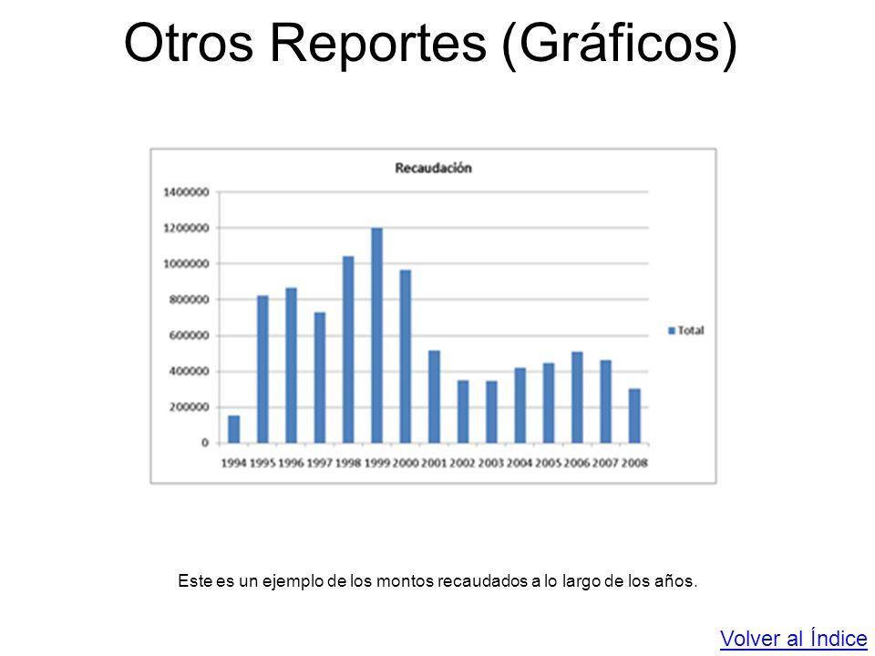 Otros Reportes (Gráficos) Este es un ejemplo de los montos recaudados a lo largo de los años. Volver al Índice