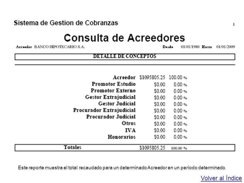 Este reporte muestra el total recaudado para un determinado Acreedor en un período determinado. Volver al Índice