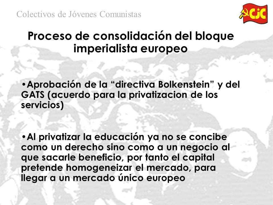 Proceso de consolidación del bloque imperialista europeo Aprobación de la directiva Bolkenstein y del GATS (acuerdo para la privatizacion de los servicios) Al privatizar la educación ya no se concibe como un derecho sino como a un negocio al que sacarle beneficio, por tanto el capital pretende homogeneizar el mercado, para llegar a un mercado único europeo