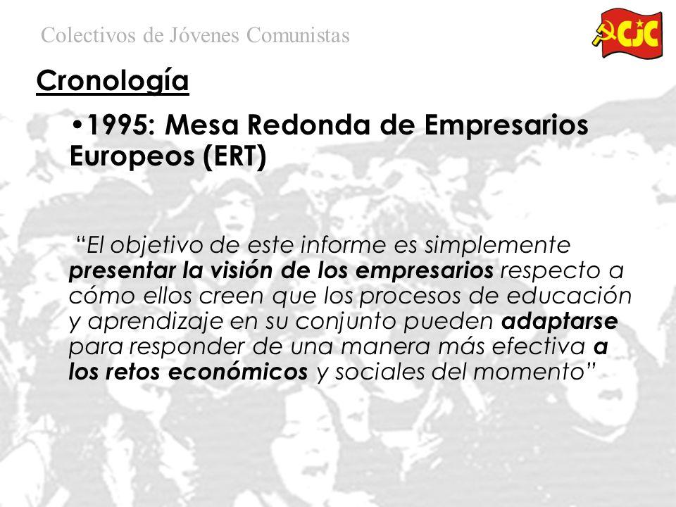 Colectivos de jóvenes comunistas Colectivos de Jóvenes Comunistas EEES(Espacio Europeo de Educación Superior) Los sistemas de educación y formación contribuirán a la competitividad europea siempre que se adapten a la empresa del año 2000 Comisión Europea de 1996