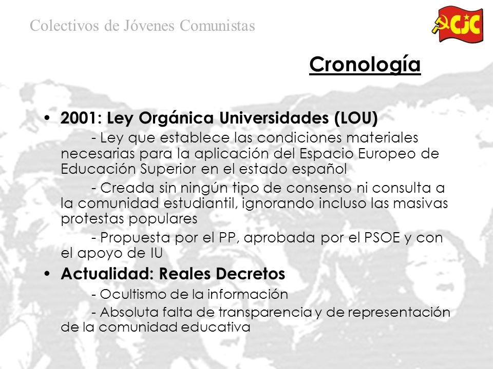 2001: Ley Orgánica Universidades (LOU) - Ley que establece las condiciones materiales necesarias para la aplicación del Espacio Europeo de Educación Superior en el estado español - Creada sin ningún tipo de consenso ni consulta a la comunidad estudiantil, ignorando incluso las masivas protestas populares - Propuesta por el PP, aprobada por el PSOE y con el apoyo de IU Actualidad: Reales Decretos - Ocultismo de la información - Absoluta falta de transparencia y de representación de la comunidad educativa Colectivos de Jóvenes Comunistas Cronología