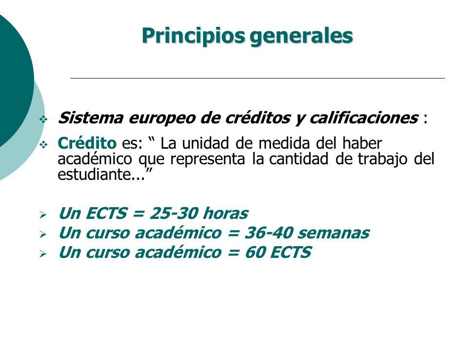 Principios generales Sistema europeo de créditos y calificaciones : Crédito es: La unidad de medida del haber académico que representa la cantidad de